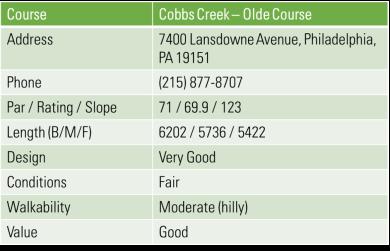Cobbs Olde Snipbit
