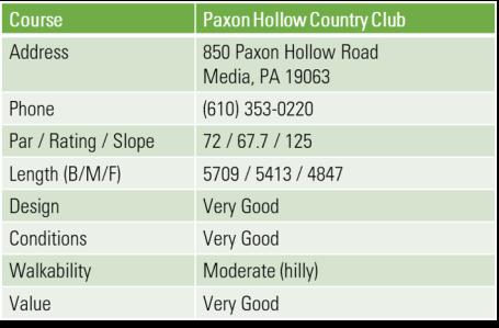Paxon Snipbit