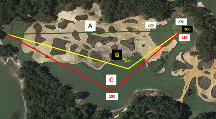 Tobacco Road 5th Hole Strategy
