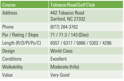 Tobacco Road Details