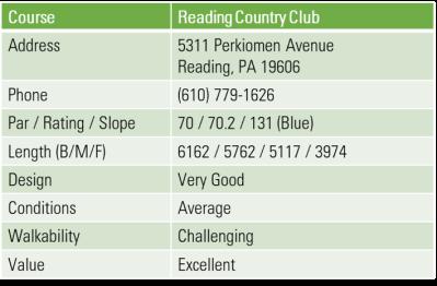 Reading CC Snipbit